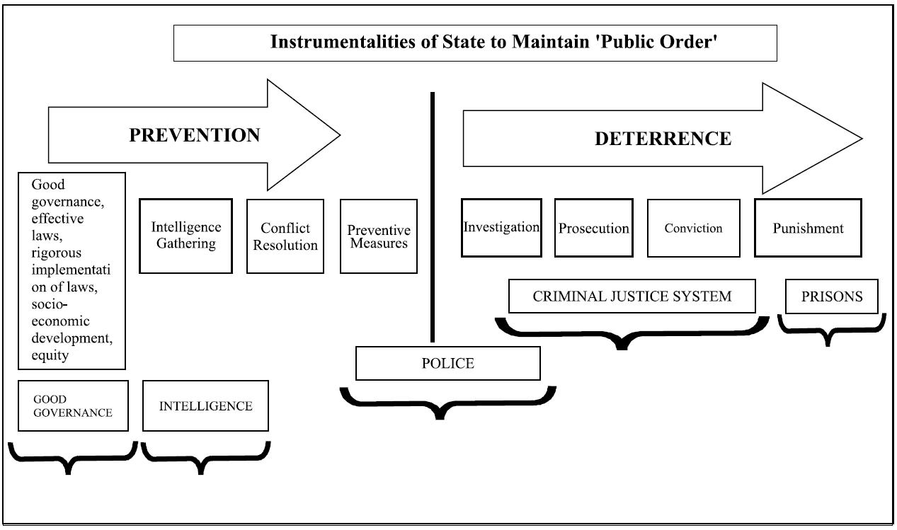 public order1